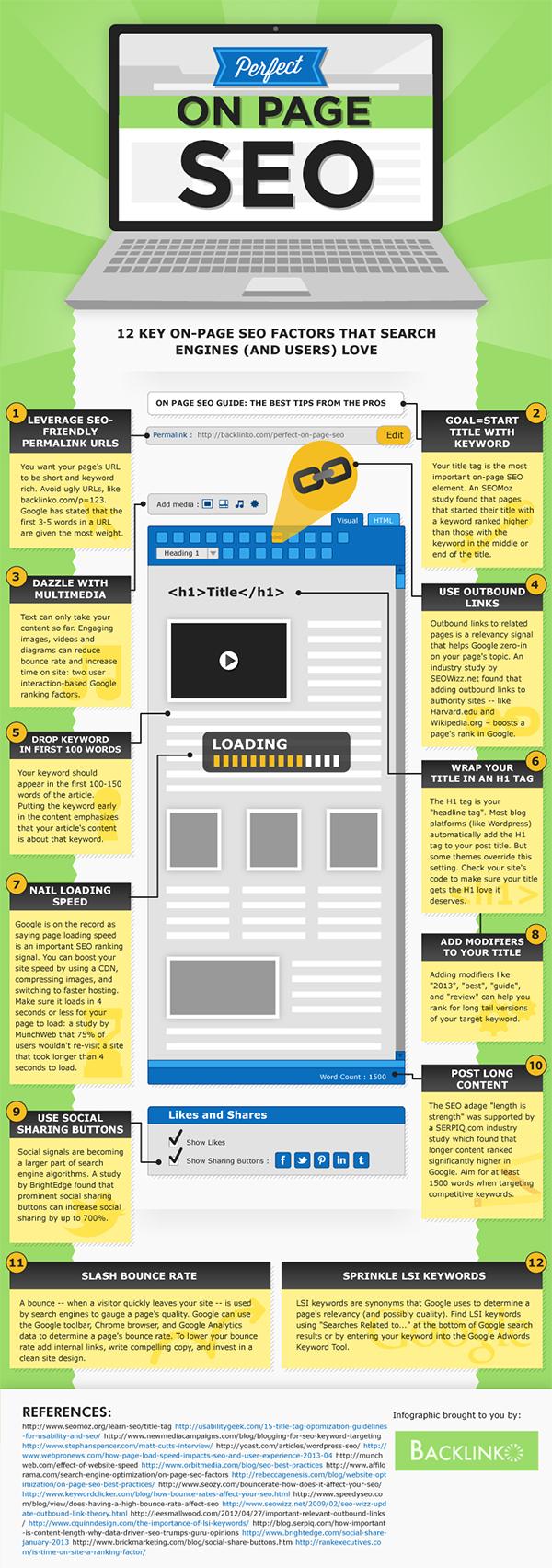 12 cara dasar untuk mengoptimalkan website Anda dengan sempurna